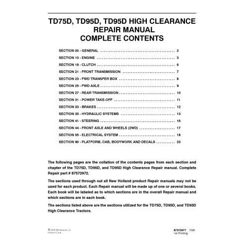 New Holland TD75D / TD95D tractor repair manual
